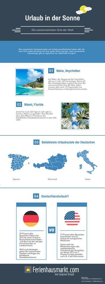 Infografik mit attraktiven und sonnigen Urlaubsorten in Deutschland